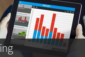 Training Webinar: Predictive analytics in Yellowfin 7.2 – join us!