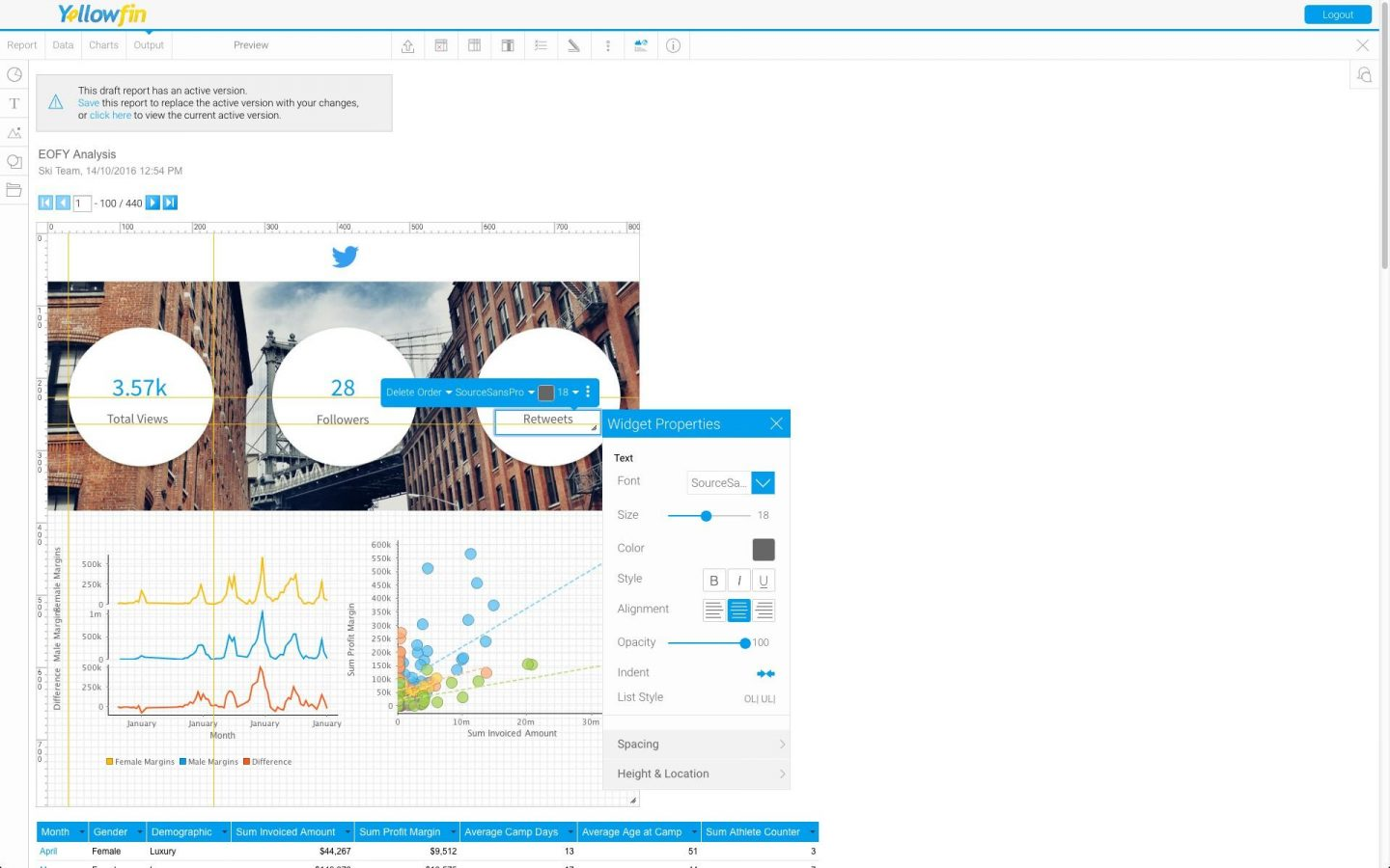 Analytics vendor Yellowfin to enable infographics and beautiful dashboards with 7.3 launch