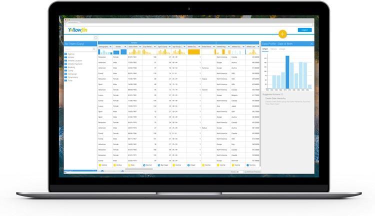 Yellowfin lança o primeiro módulo de preparação de dados integrado e virtualizado da indústria de análises