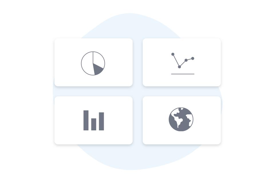 Smart Chart Defaults