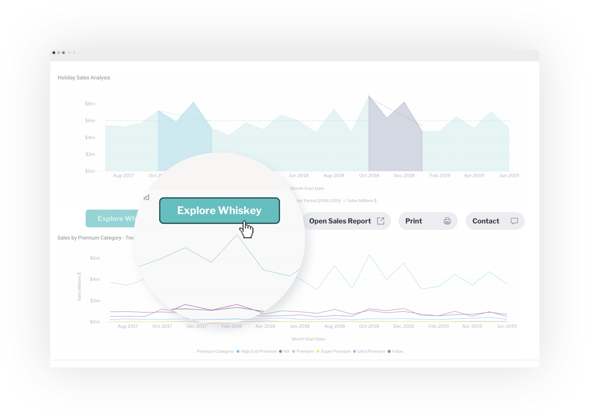 Yellowfin Dashboards - Take action