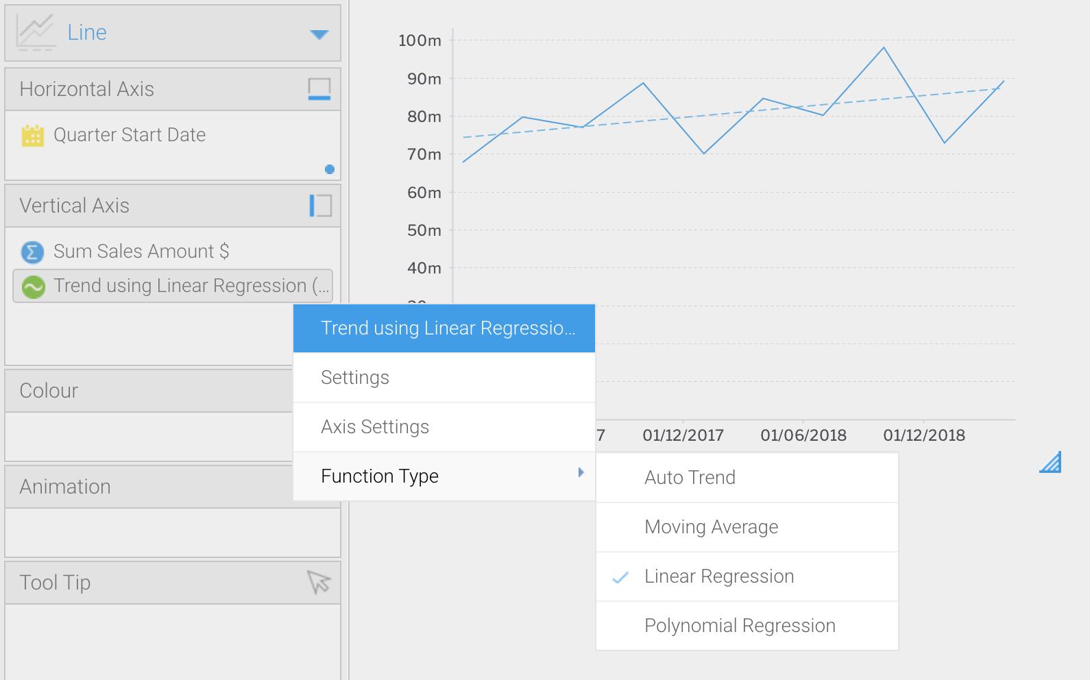 data science integration - chart trend