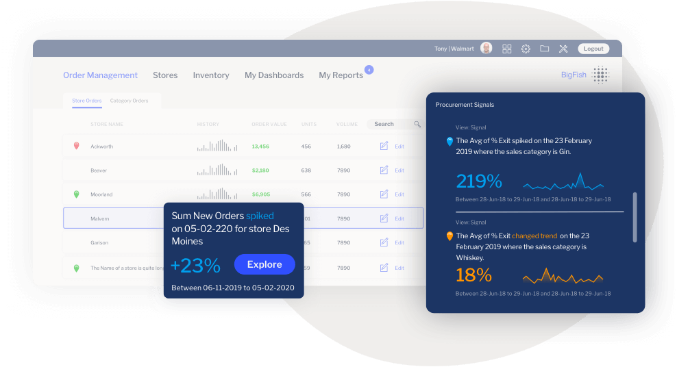Augment the Dashboard Experience graphic