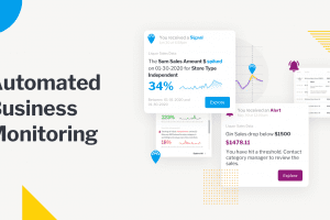Automated business monitoring: Why you need it now