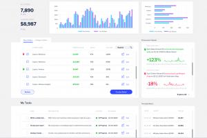 Yellowfin: the embedded BI platform of choice for dashboard designers