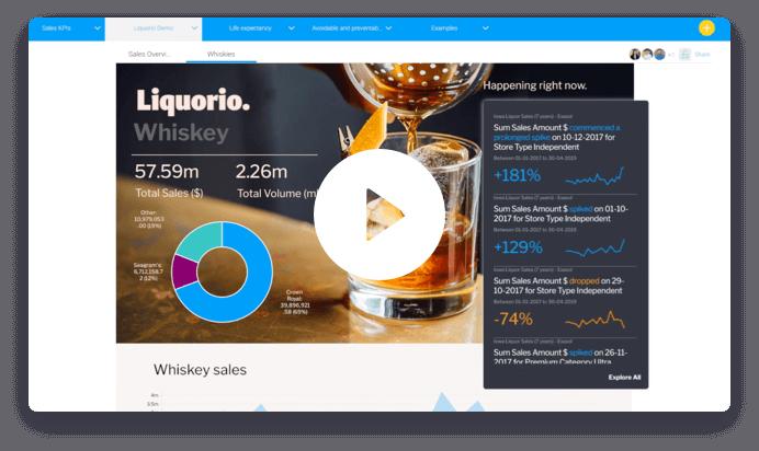 Analytics for Enterprise Video Thumbnail