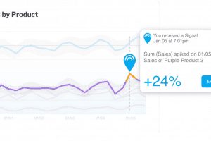 How businesses use automated monitoring