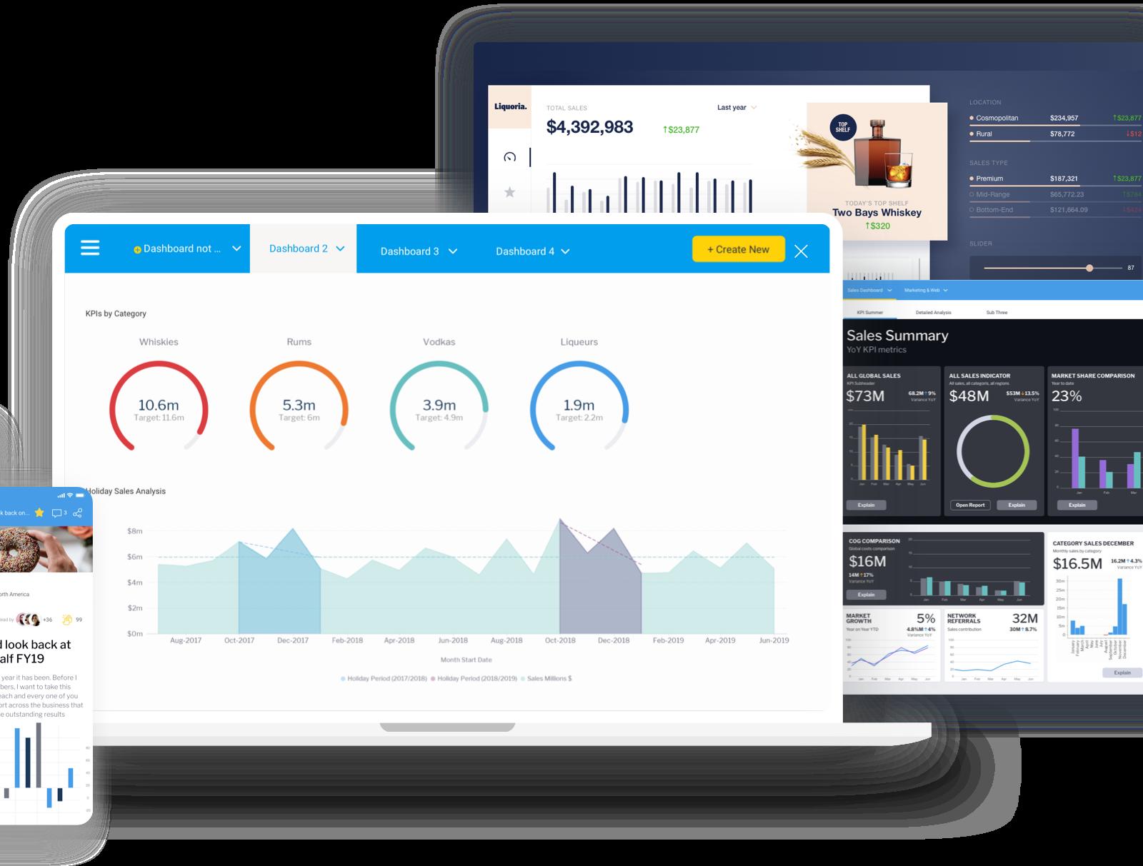 Yellowfin BI analytics dashboard - Communication
