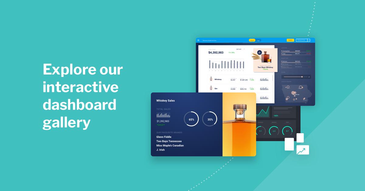 Data Visualizations Interactive Dashboard Gallery Yellowfin BI