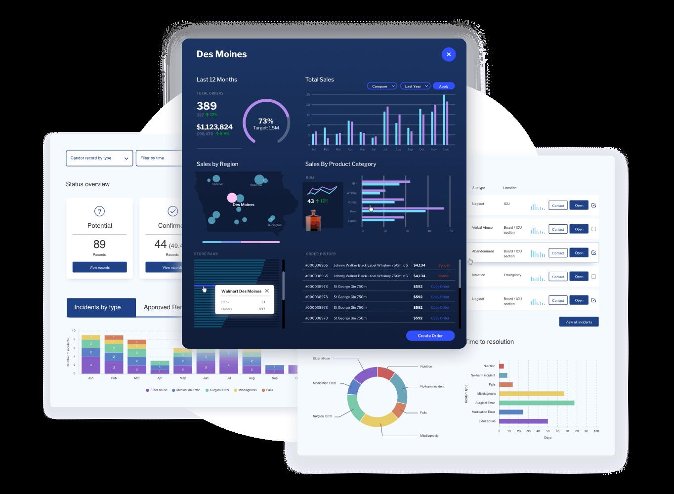 Best embedded analytics solution enterprise and software vendors