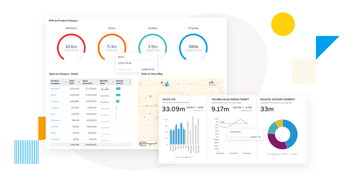 What is a KPI dashboard? 6 Key Benefits & Examples