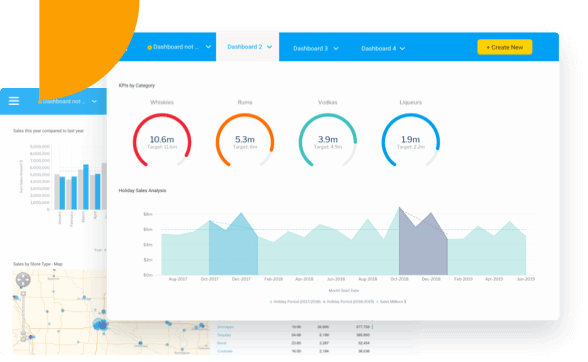 Create beautiful and meaningful dashboards