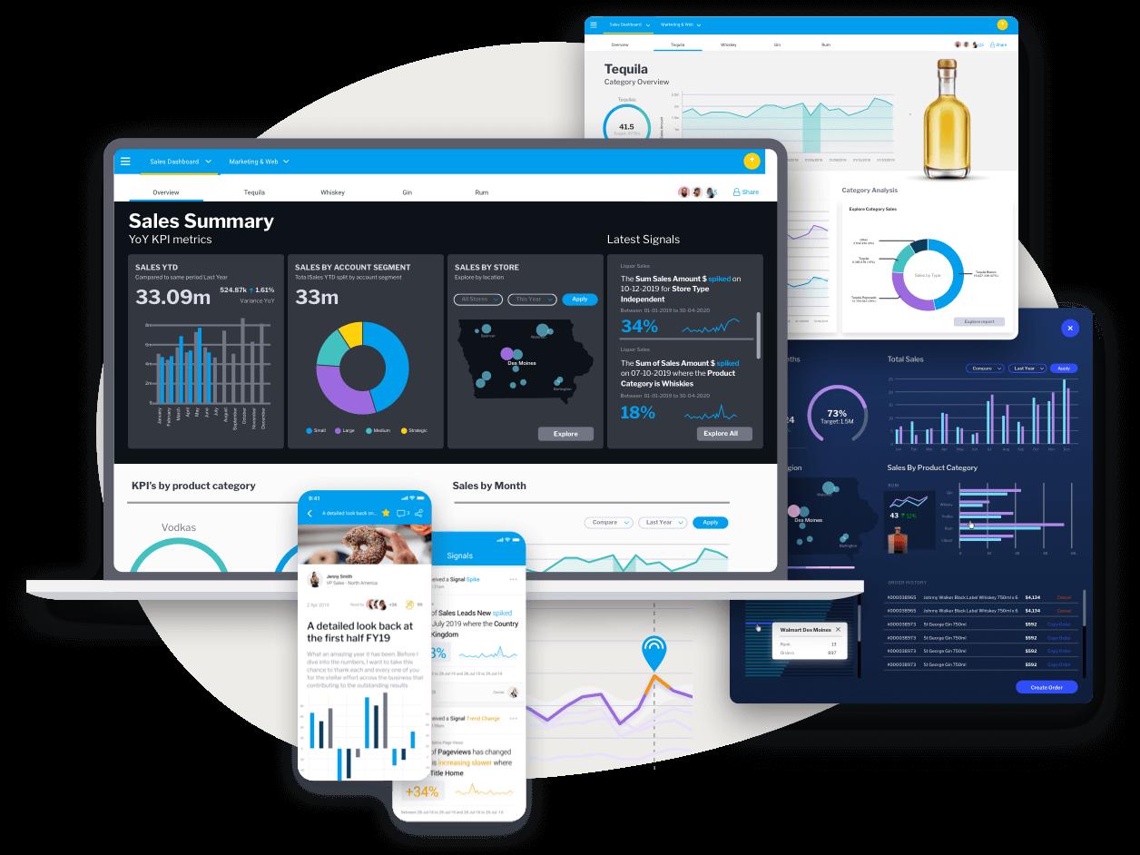 Yellowfin Data Visualization BI platform